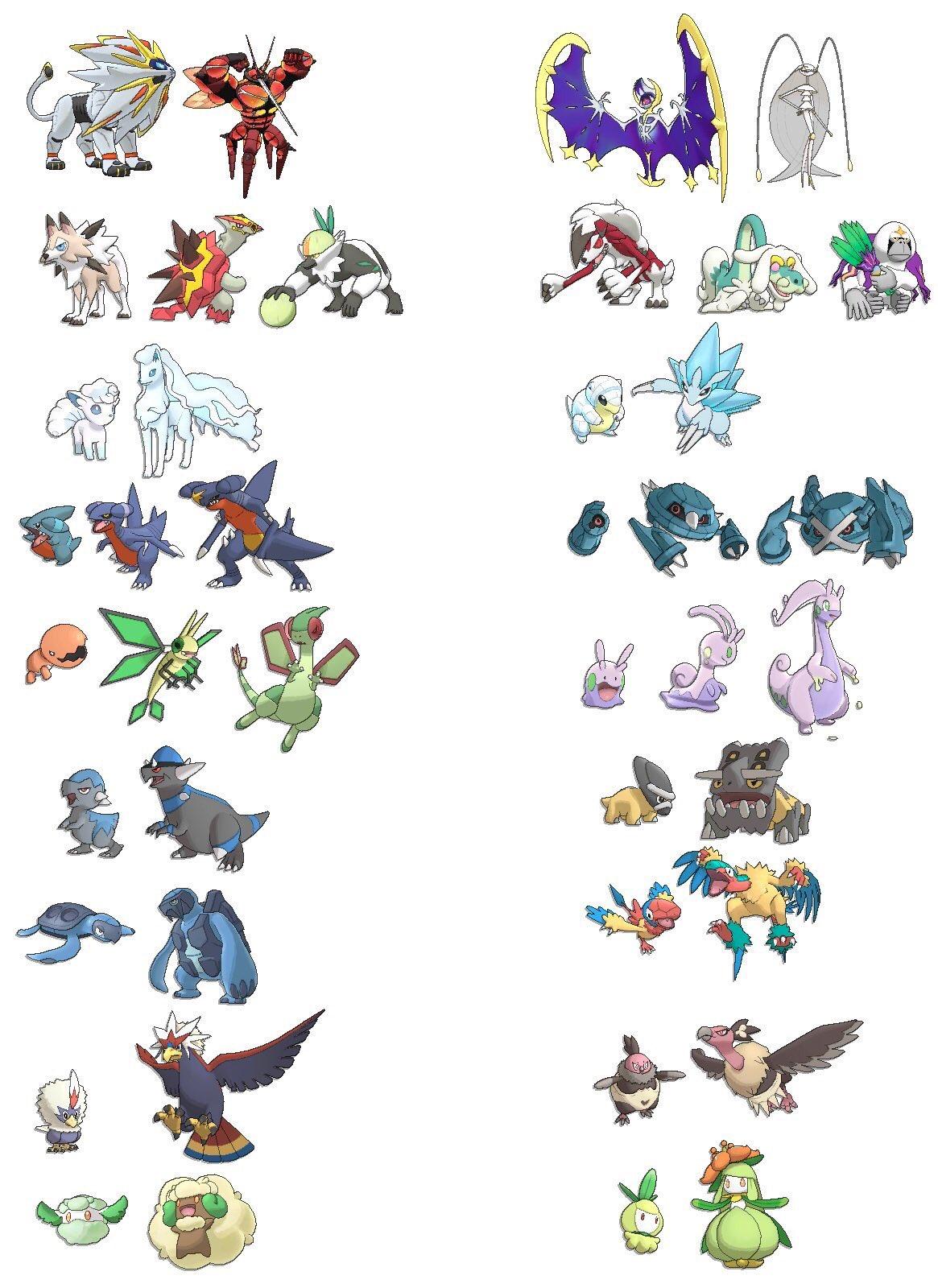 Pokémon Soleil Vs Pokémon Lune Lequel Choisir Commenjouer